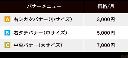 バナーメニュー料金/月