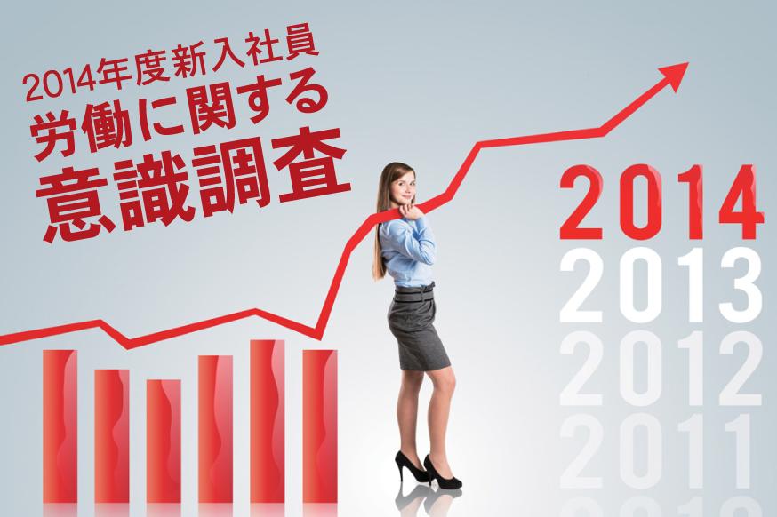 2014年度新入社員藤堂に関する意識調査
